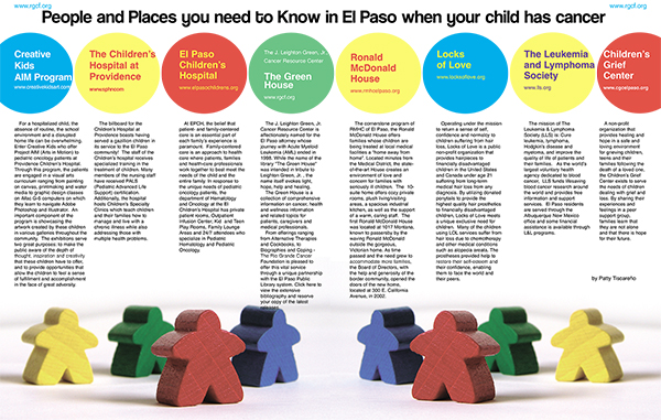 Download: People and Places you need to Know in El Paso when your child has cancer